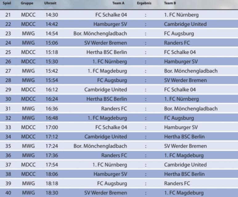 1. Fc Magdeburg Spielplan